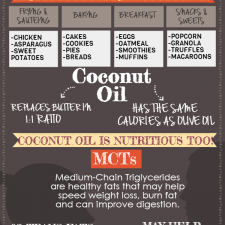 Coconut Oil Cooking Uses 225x225  Coconut Oil Demand Rises