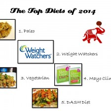 Top Diets 225x225  The Top Diets of 2014