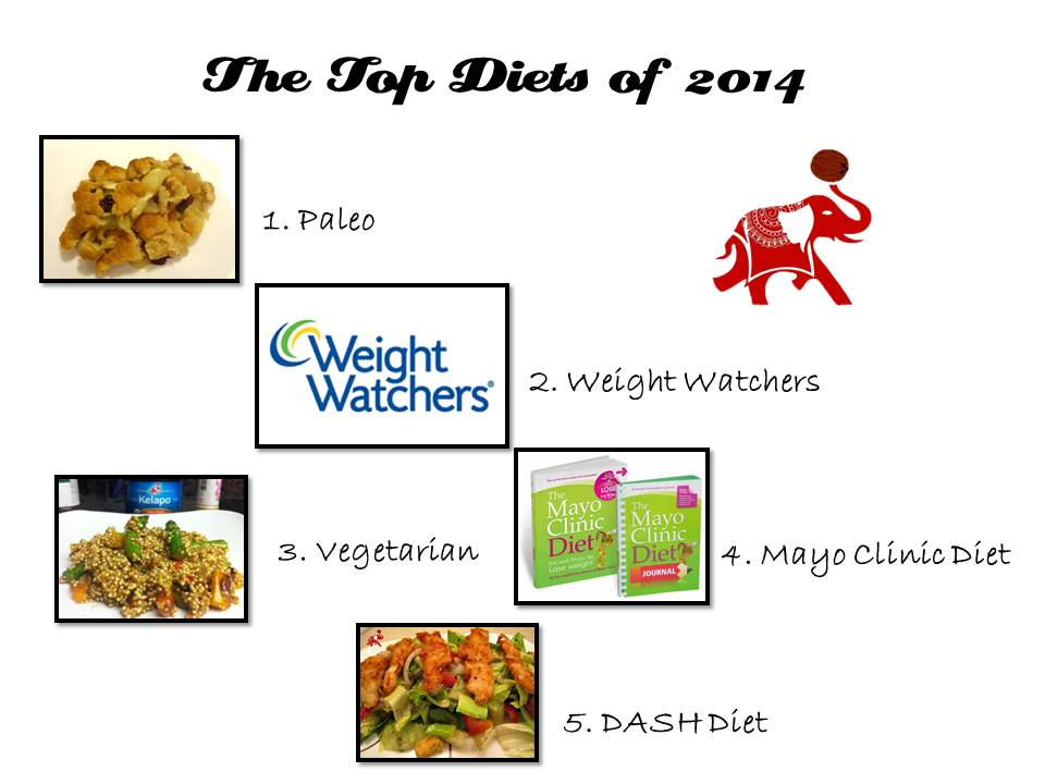 The Top Diets of 2014