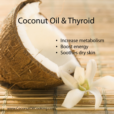 EVCO and Thyroid 225x225  Coconut Oil and Thyroid Function